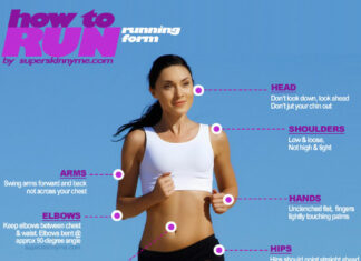 How to Run: Running Form