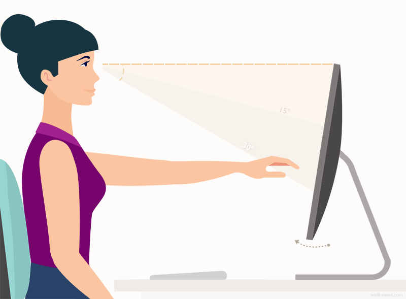 Best position for computer screen: Monitor positioned at arm's length and at eye level from woman