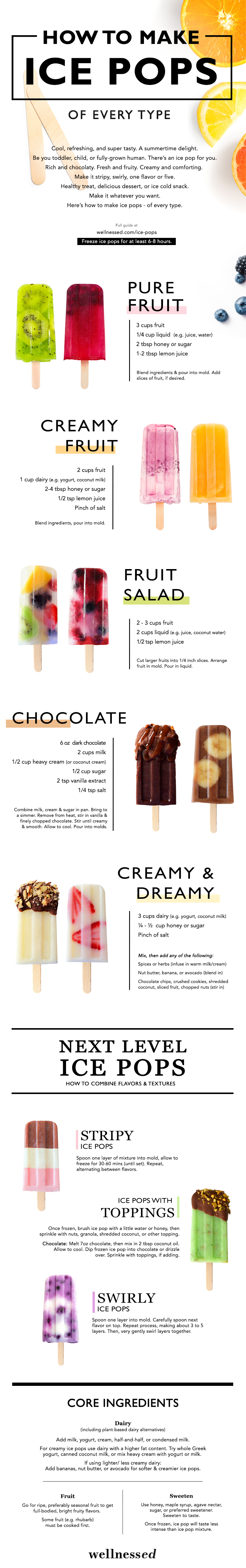 How to Make Popsicles Infographic